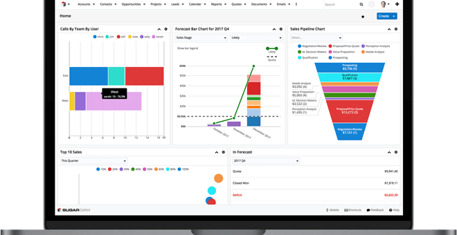 dashboards reports 1