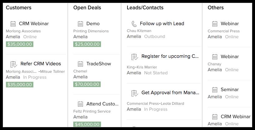 zoho deals kanban